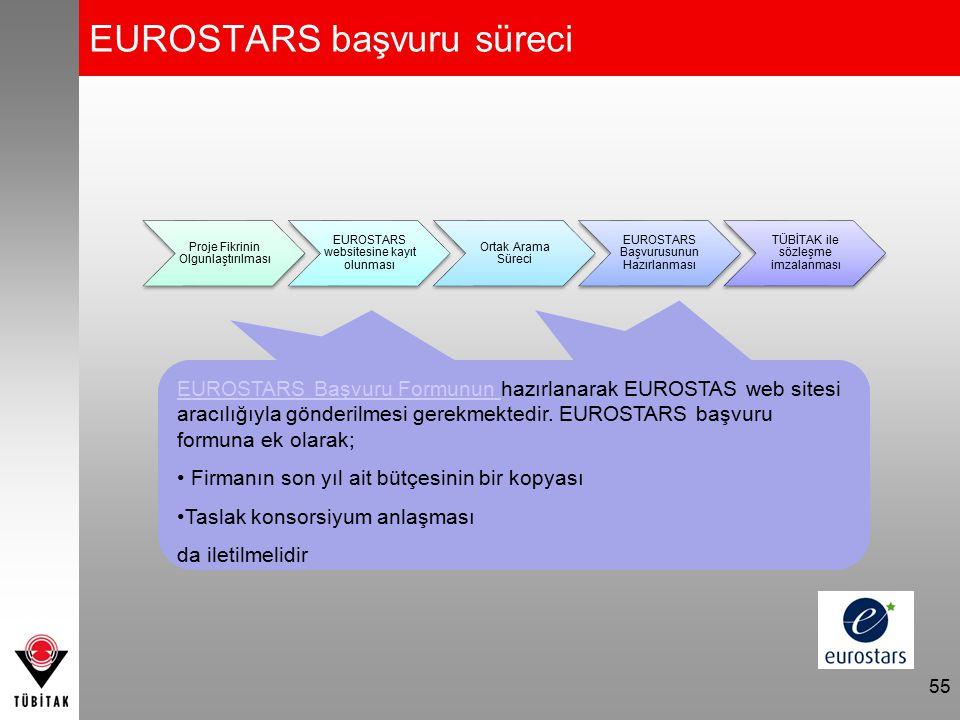 EUROSTARS başvuru süreci 55 Proje Fikrinin Olgunlaştırılması EUROSTARS websitesine kayıt olunması Ortak Arama Süreci EUROSTARS Başvurusunun Hazırlanma