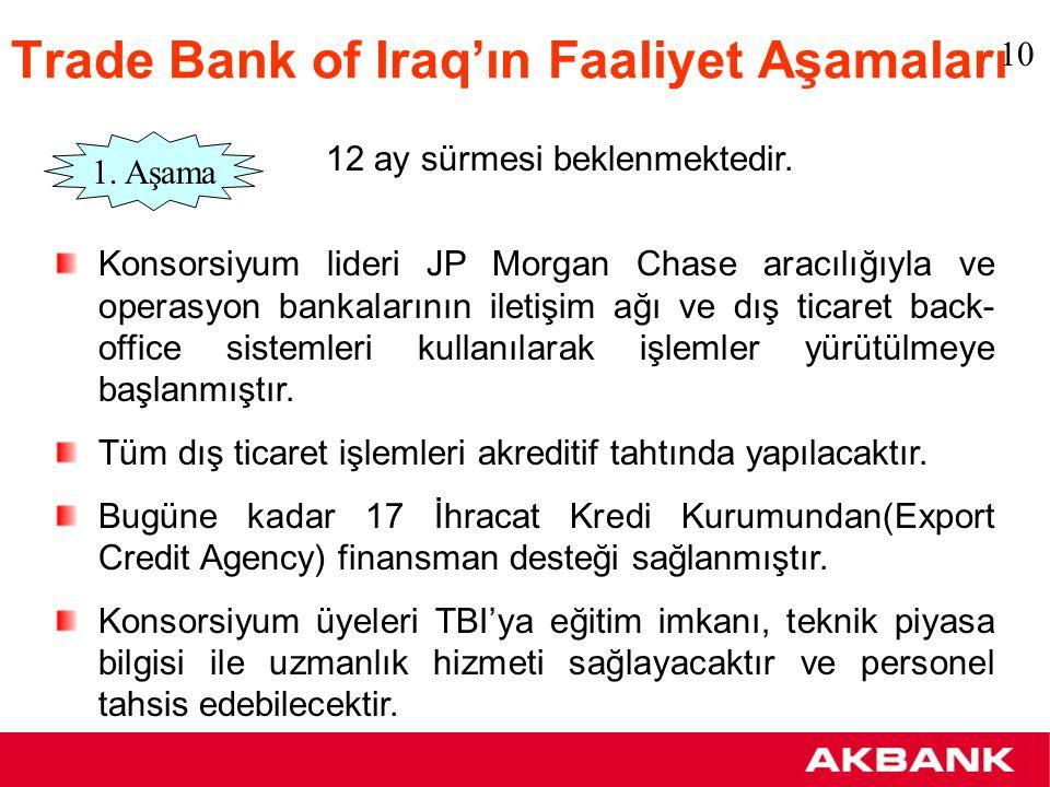 Trade Bank of Iraq'ın Faaliyet Aşamaları 2.