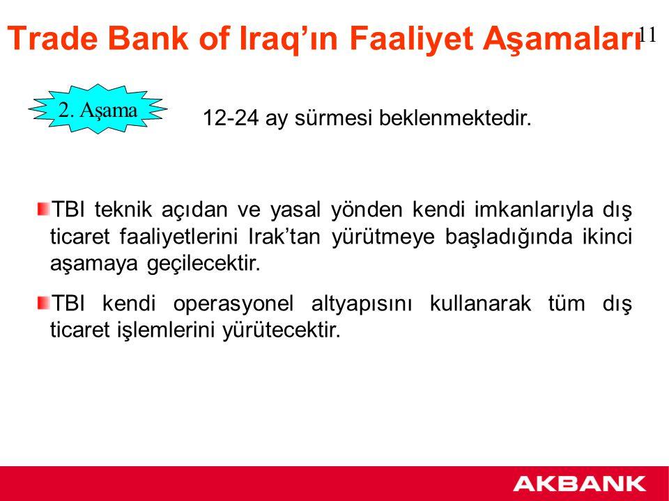 Trade Bank of Iraq'ın Faaliyet Aşamaları 3.
