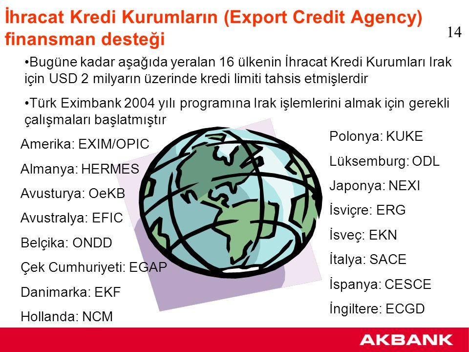 Akbank'ın, Türk bankacılık sektöründeki üstün konumu, Ortadoğu piyasasındaki dış ticaret payı ve Yıllara dayalı tecrübesi JP Morgan konsorsiyumuna seçilmesinde en büyük rolü oynamıştır.