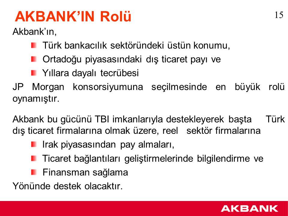 Akbank, Trade Bank of Iraq'ın faaliyetlerini yürüten konsorsiyumda yer alarak öncelikli işlem yapma avantajını kazanmıştır.
