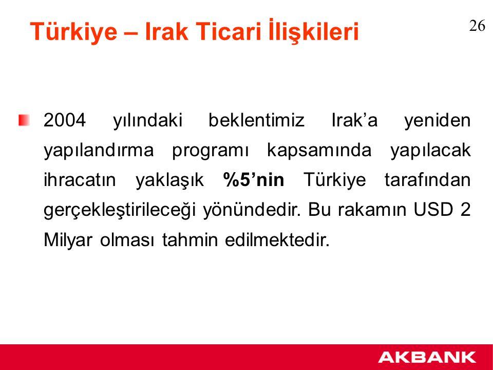 AKBANK; Dış ticaret işlemlerindeki uzmanlığı, Uluslararası piyasalardaki gücü, Yaygın şube ağı, Güçlü hissedar ve sağlam finansal yapısı ile Türk firmalarınca Irak'ın yeniden yapılandırılması sürecinde gereken desteği vermeye hazırdır.