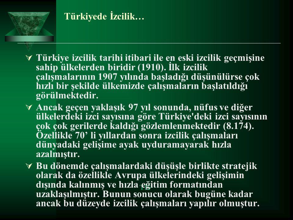Türkiyede İzcilik…  Türkiye izcilik tarihi itibari ile en eski izcilik geçmişine sahip ülkelerden biridir (1910). İlk izcilik çalışmalarının 1907 yıl