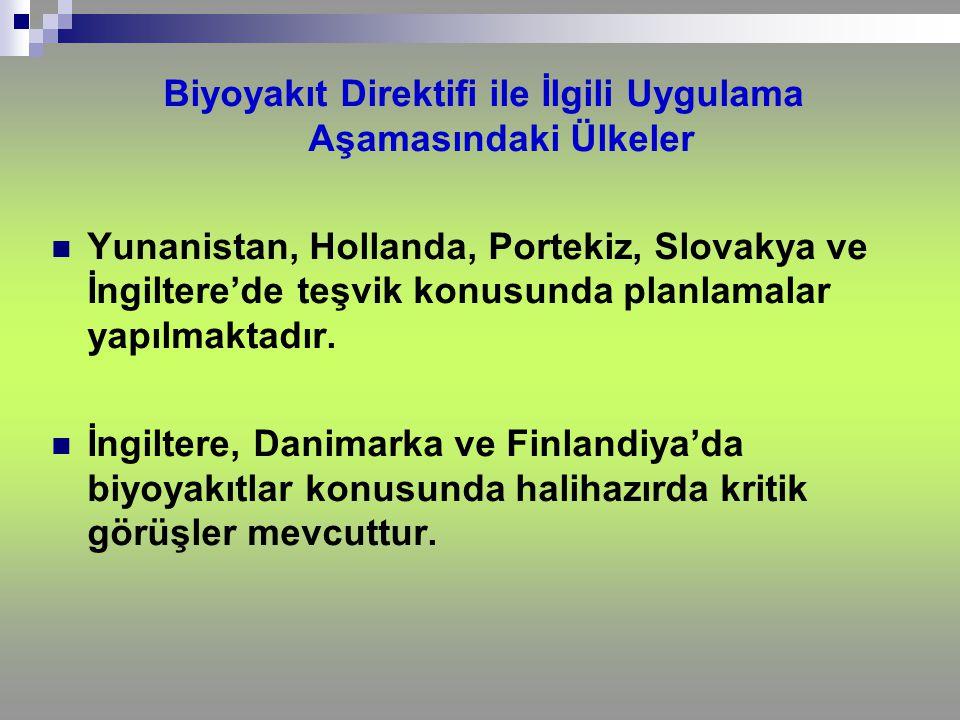 Biyoyakıt Direktifi ile İlgili Uygulama Aşamasındaki Ülkeler Yunanistan, Hollanda, Portekiz, Slovakya ve İngiltere'de teşvik konusunda planlamalar yap