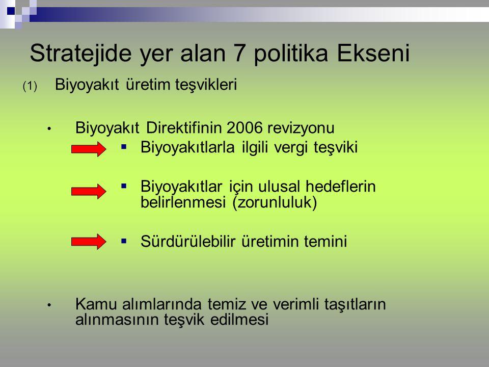(1) Biyoyakıt üretim teşvikleri Biyoyakıt Direktifinin 2006 revizyonu  Biyoyakıtlarla ilgili vergi teşviki  Biyoyakıtlar için ulusal hedeflerin beli