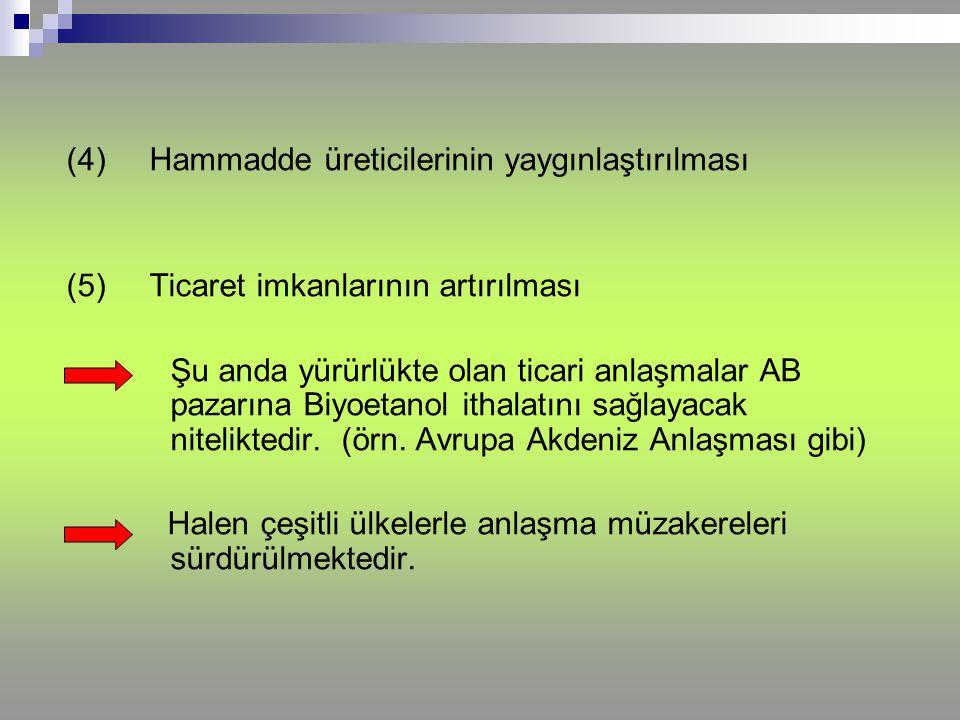 (4) Hammadde üreticilerinin yaygınlaştırılması (5) Ticaret imkanlarının artırılması Şu anda yürürlükte olan ticari anlaşmalar AB pazarına Biyoetanol i