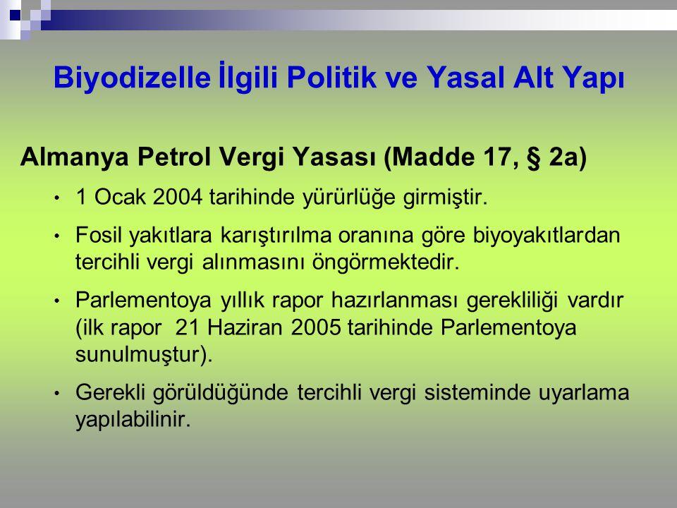 Biyodizelle İlgili Politik ve Yasal Alt Yapı Almanya Petrol Vergi Yasası (Madde 17, § 2a) 1 Ocak 2004 tarihinde yürürlüğe girmiştir. Fosil yakıtlara k