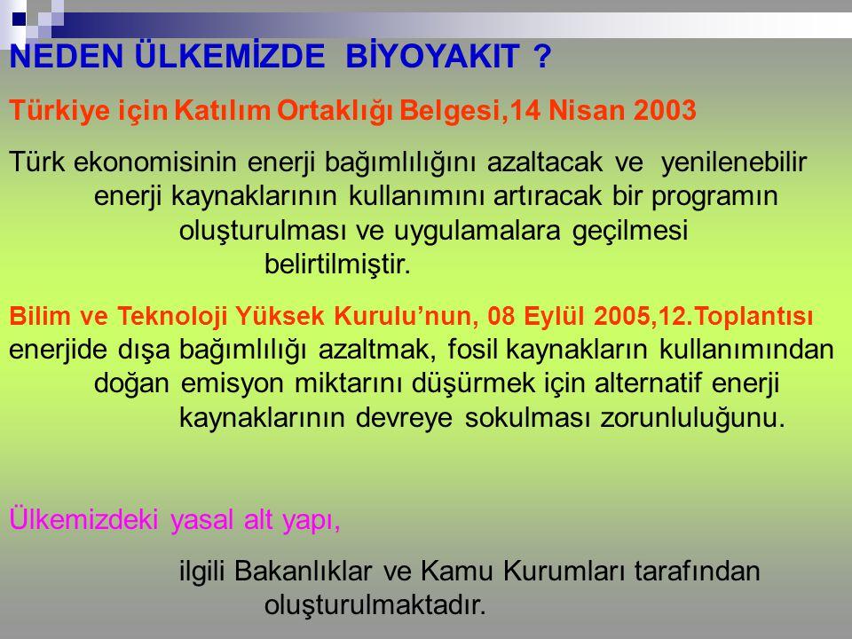 NEDEN ÜLKEMİZDE BİYOYAKIT ? Türkiye için Katılım Ortaklığı Belgesi,14 Nisan 2003 Türk ekonomisinin enerji bağımlılığını azaltacak ve yenilenebilir ene