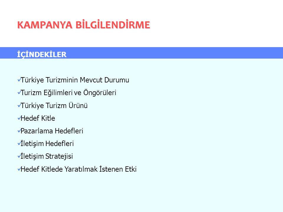 KAMPANYA BİLGİLENDİRME İÇİNDEKİLER Türkiye Turizminin Mevcut Durumu Turizm Eğilimleri ve Öngörüleri Türkiye Turizm Ürünü Hedef Kitle Pazarlama Hedefle