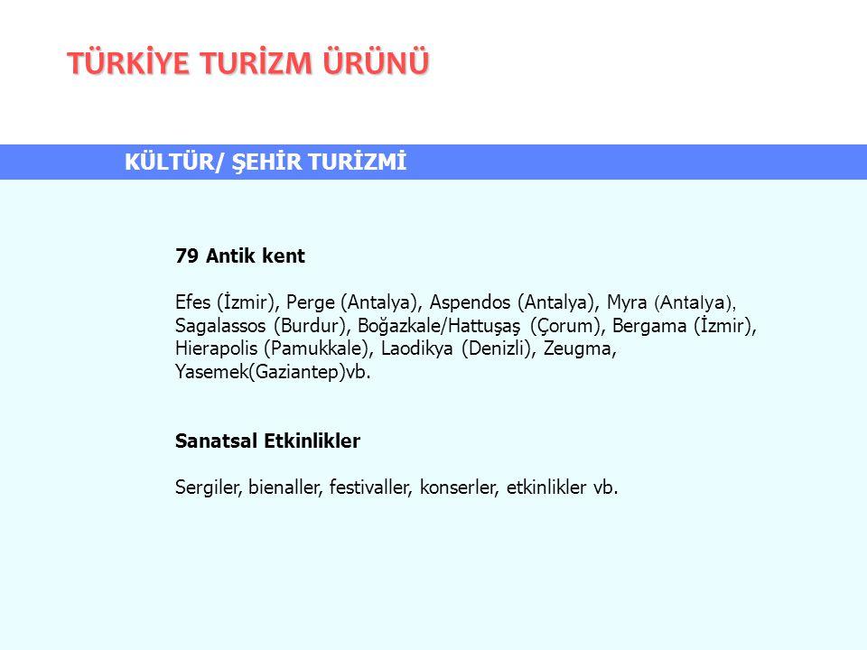 TÜRKİYE TURİZM ÜRÜNÜ 79 Antik kent Efes (İzmir), Perge (Antalya), Aspendos (Antalya), Myra (Antalya), Sagalassos (Burdur), Boğazkale/Hattuşaş (Çorum),