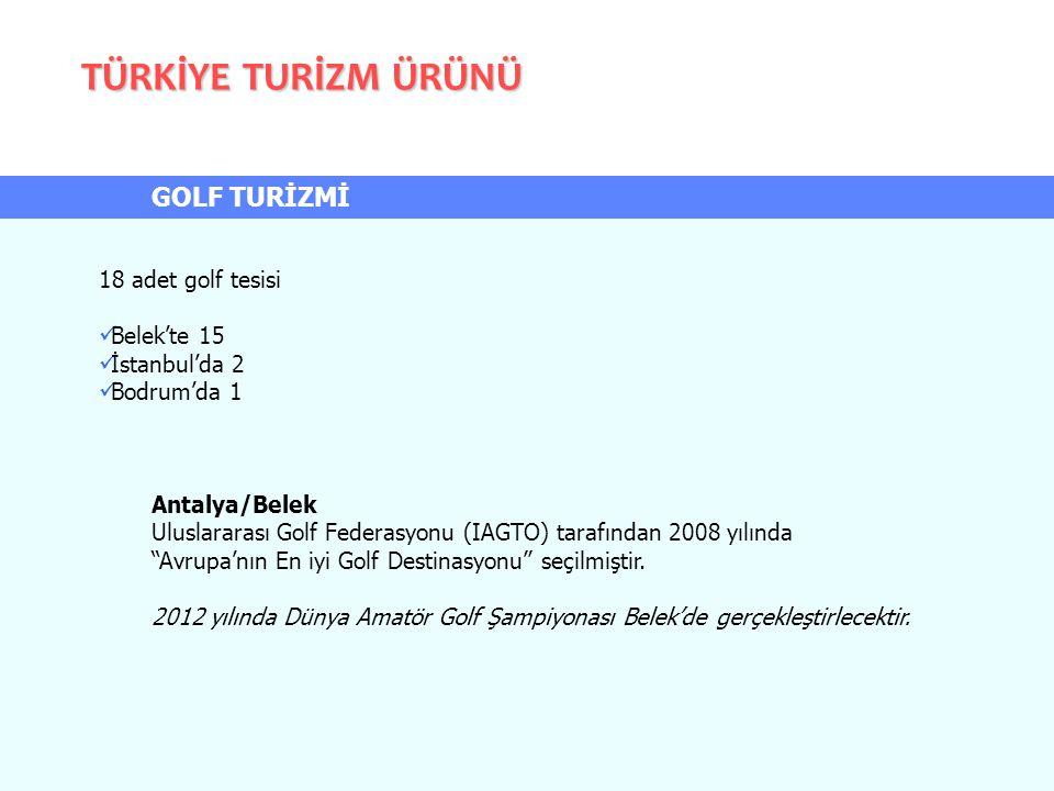 TÜRKİYE TURİZM ÜRÜNÜ 18 adet golf tesisi Belek'te 15 İstanbul'da 2 Bodrum'da 1 Antalya/Belek Uluslararası Golf Federasyonu (IAGTO) tarafından 2008 yıl