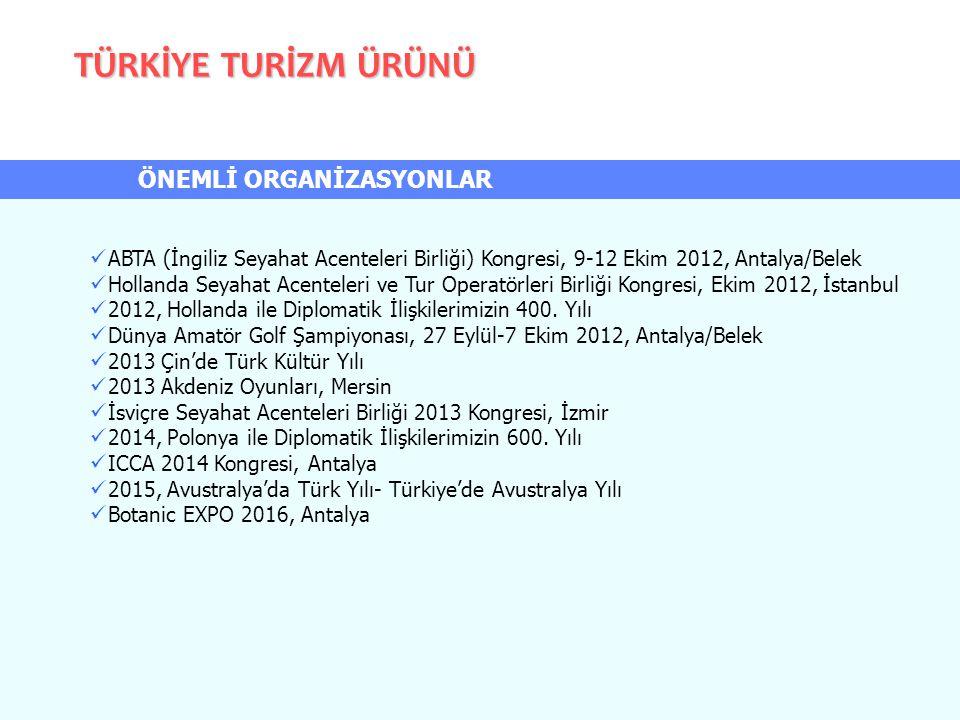 TÜRKİYE TURİZM ÜRÜNÜ ÖNEMLİ ORGANİZASYONLAR ABTA (İngiliz Seyahat Acenteleri Birliği) Kongresi, 9-12 Ekim 2012, Antalya/Belek Hollanda Seyahat Acentel