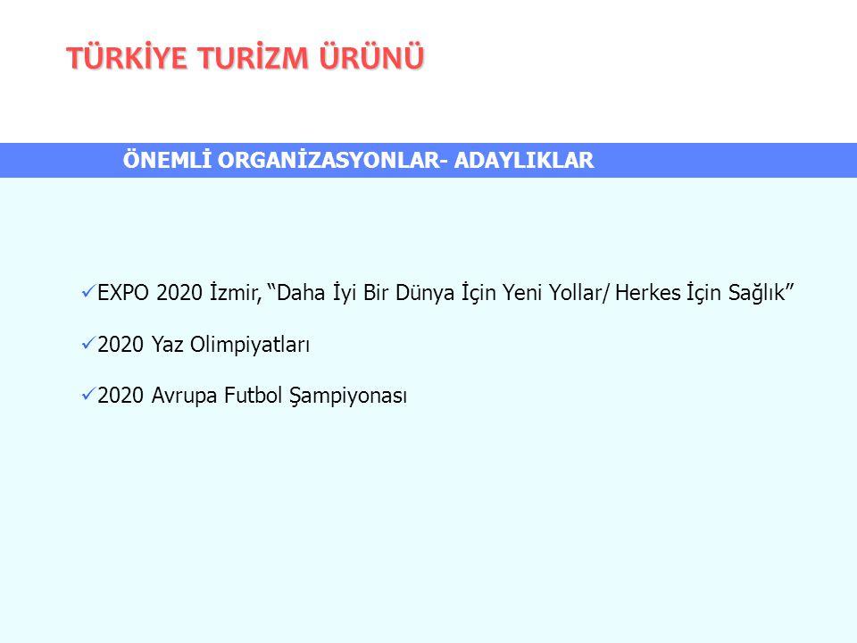 """TÜRKİYE TURİZM ÜRÜNÜ ÖNEMLİ ORGANİZASYONLAR- ADAYLIKLAR EXPO 2020 İzmir, """"Daha İyi Bir Dünya İçin Yeni Yollar/ Herkes İçin Sağlık"""" 2020 Yaz Olimpiyatl"""
