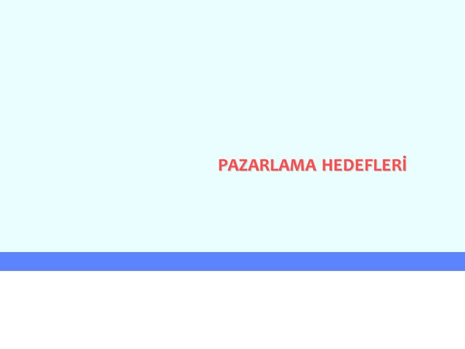 PAZARLAMA HEDEFLERİ