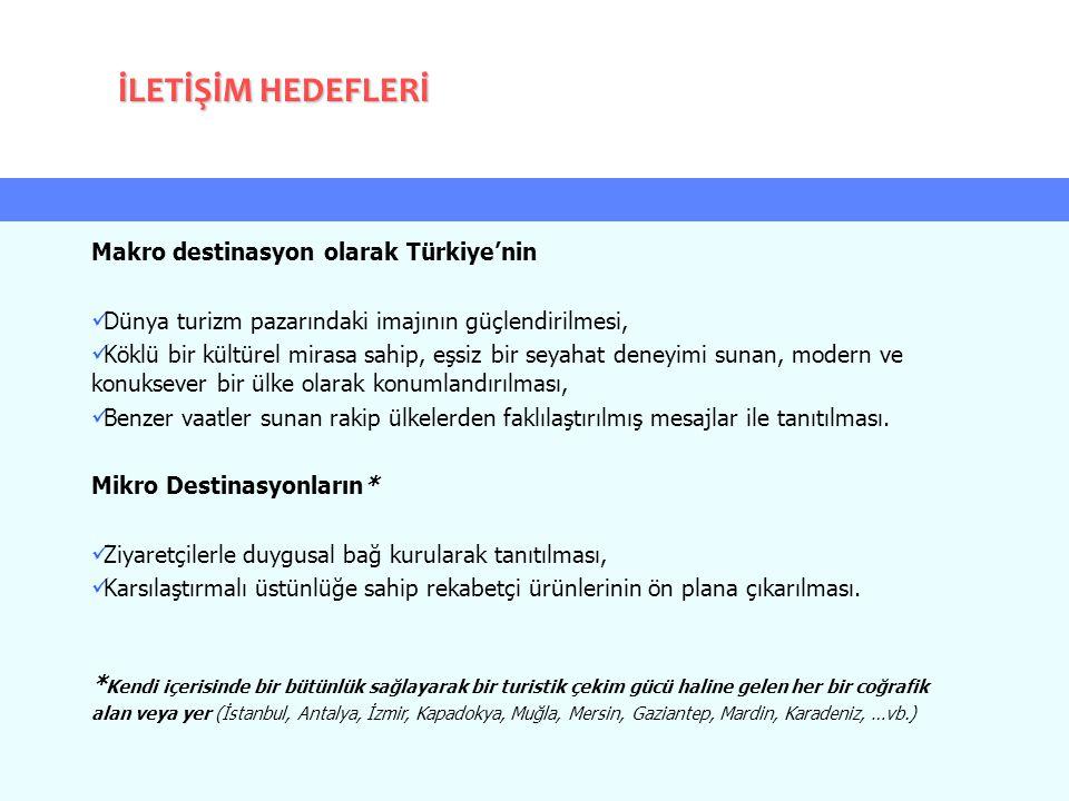 Makro destinasyon olarak Türkiye'nin Dünya turizm pazarındaki imajının güçlendirilmesi, Köklü bir kültürel mirasa sahip, eşsiz bir seyahat deneyimi su