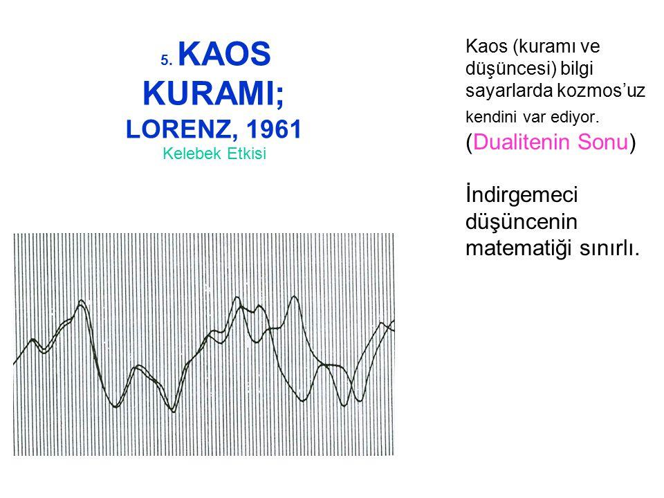 5. KAOS KURAMI; LORENZ, 1961 Kelebek Etkisi Kaos (kuramı ve düşüncesi) bilgi sayarlarda kozmos'uz kendini var ediyor. (Dualitenin Sonu) İndirgemeci dü