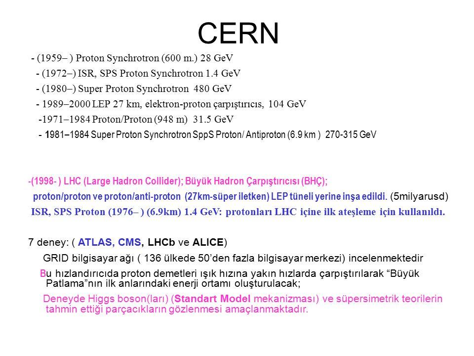CERN - (1959– ) Proton Synchrotron (600 m.) 28 GeV - (1972–) ISR, SPS Proton Synchrotron 1.4 GeV - (1980–) Super Proton Synchrotron 480 GeV - 1989–2000 LEP 27 km, elektron-proton çarpıştırıcıs, 104 GeV -1971–1984 Proton/Proton (948 m) 31.5 GeV - 1 981–1984 Super Proton Synchrotron SppS Proton/ Antiproton (6.9 km ) 270-315 GeV -(1998- ) LHC (Large Hadron Collider); Büyük Hadron Çarpıştırıcısı (BHÇ); proton/proton ve proton/anti-proton (27km-süper iletken) LEP tüneli yerine inşa edildi.