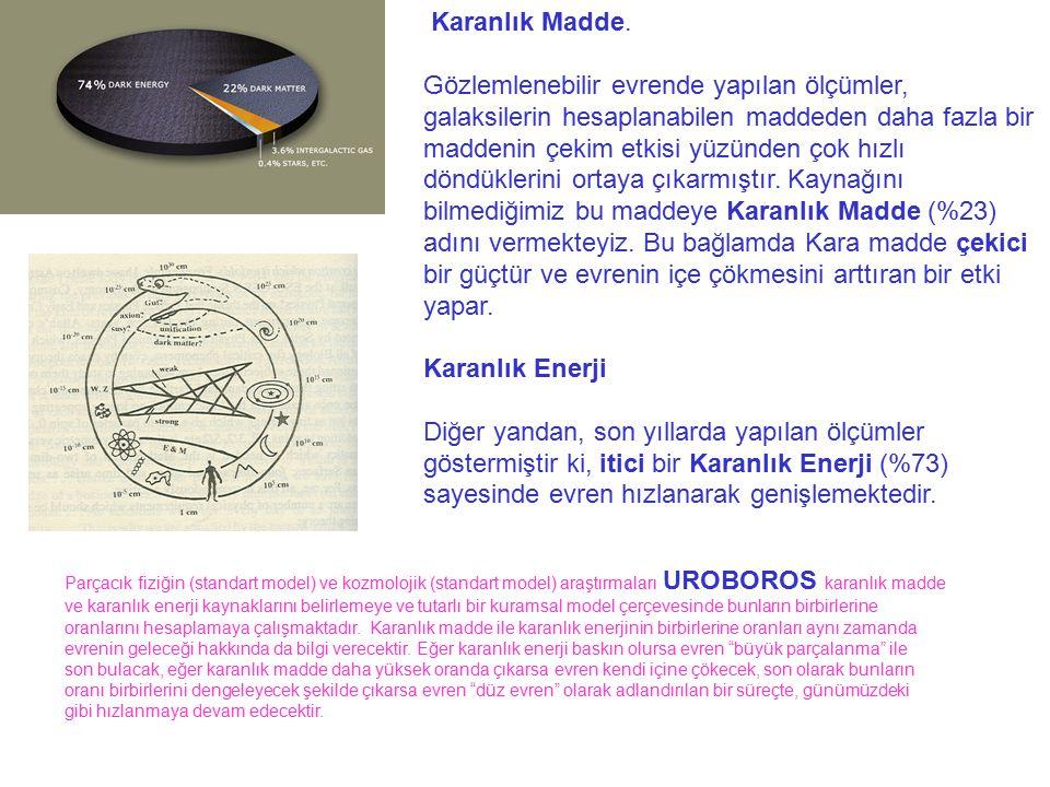 Parçacık fiziğin (standart model) ve kozmolojik (standart model) araştırmaları UROBOROS karanlık madde ve karanlık enerji kaynaklarını belirlemeye ve