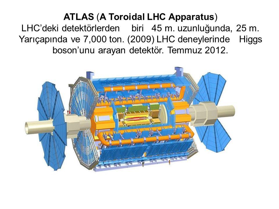 ATLAS (A Toroidal LHC Apparatus) LHC'deki detektörlerden biri 45 m. uzunluğunda, 25 m. Yarıçapında ve 7,000 ton. (2009) LHC deneylerinde Higgs boson'u