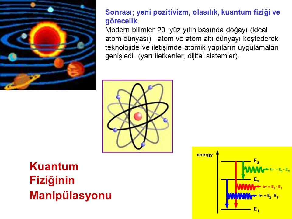 Sonrası; yeni pozitivizm, olasılık, kuantum fiziği ve görecelik. Modern bilimler 20. yüz yılın başında doğayı (ideal atom dünyası) atom ve atom altı d