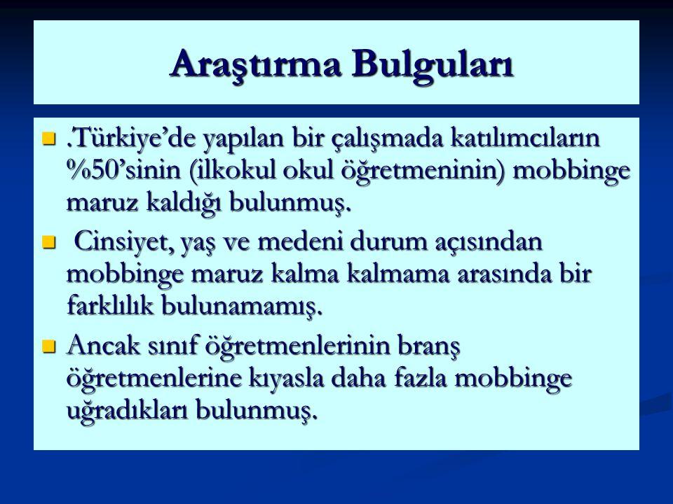 .Türkiye'de yapılan bir çalışmada katılımcıların %50'sinin (ilkokul okul öğretmeninin) mobbinge maruz kaldığı bulunmuş..Türkiye'de yapılan bir çalışma