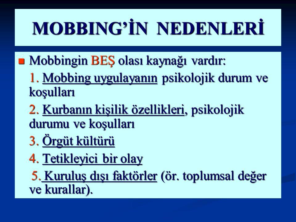 MOBBING'İN NEDENLERİ Mobbingin BEŞ olası kaynağı vardır: Mobbingin BEŞ olası kaynağı vardır: 1. Mobbing uygulayanın psikolojik durum ve koşulları 2. K