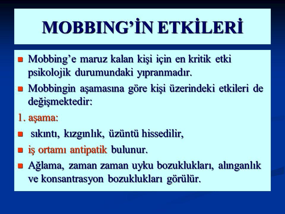 MOBBING'İN ETKİLERİ Mobbing'e maruz kalan kişi için en kritik etki psikolojik durumundaki yıpranmadır. Mobbing'e maruz kalan kişi için en kritik etki