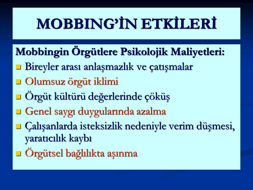 MOBBING'İN ETKİLERİ Mobbingin Örgütlere Psikolojik Maliyetleri: Bireyler arası anlaşmazlık ve çatışmalar Bireyler arası anlaşmazlık ve çatışmalar Olum