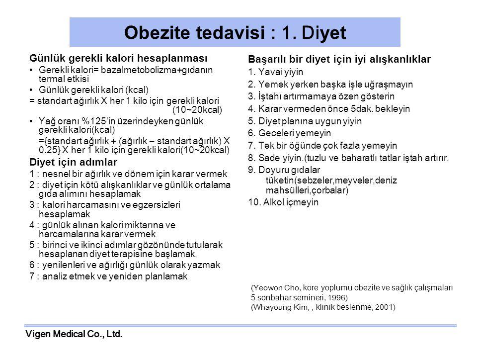 Vigen Medical Co., Ltd. Obezite tedavisi : 1. Diyet Günlük gerekli kalori hesaplanması Gerekli kalori= bazalmetobolizma+gıdanın termal etkisi Günlük g