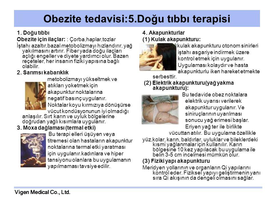 Vigen Medical Co., Ltd. Obezite tedavisi:5.Doğu tıbbı terapisi 1. Doğu tıbbı Obezite için ilaçlar: : Çorba,haplar,tozlar İştahı azaltır,bazal metoboli
