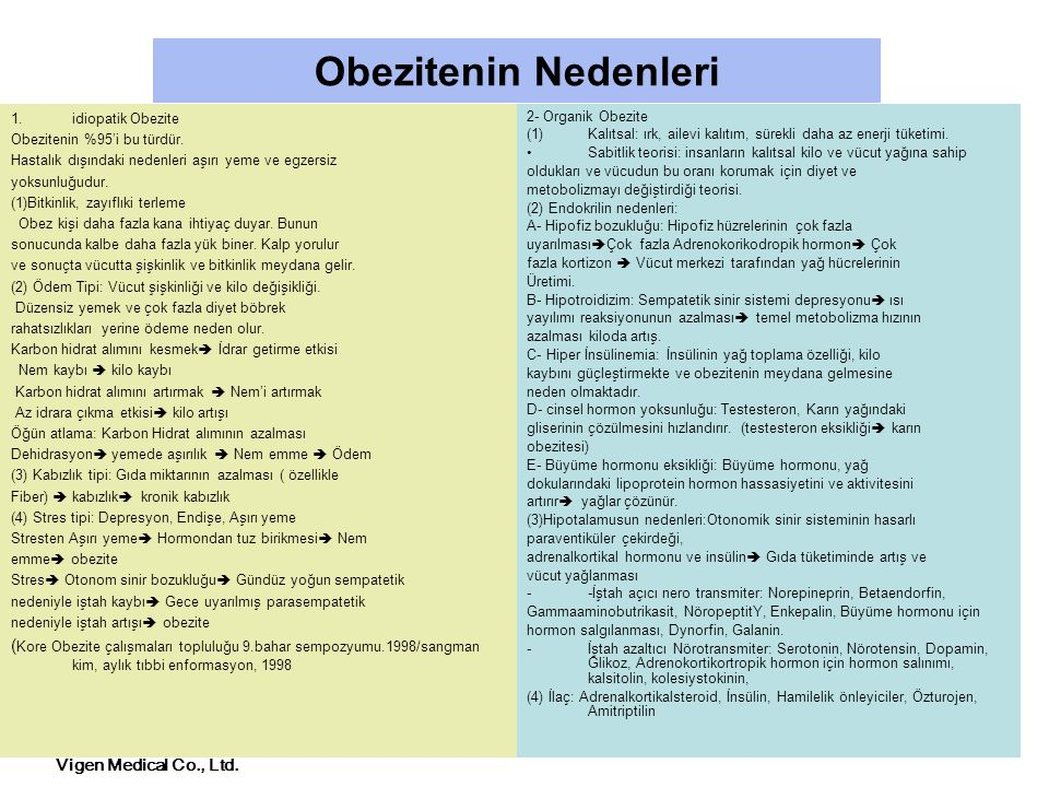Vigen Medical Co., Ltd.Obezite tedavisi : 1.