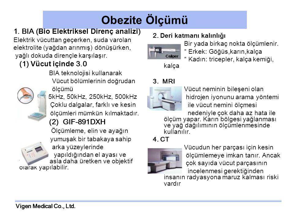 Vigen Medical Co., Ltd. Obezite Ölçümü 1. BIA (Bio Elektriksel Direnç analizi) Elektrik vücuttan geçerken, suda varolan elektrolite (yağdan arınmış) d