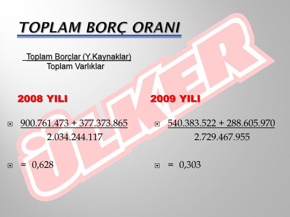 2008 YILI 2009 YILI Net Satışlar Toplam Varlıklar  1.412.160.407 2.034.244.117  =0,694  1.551.549.924 2.729.467.955  =0,568