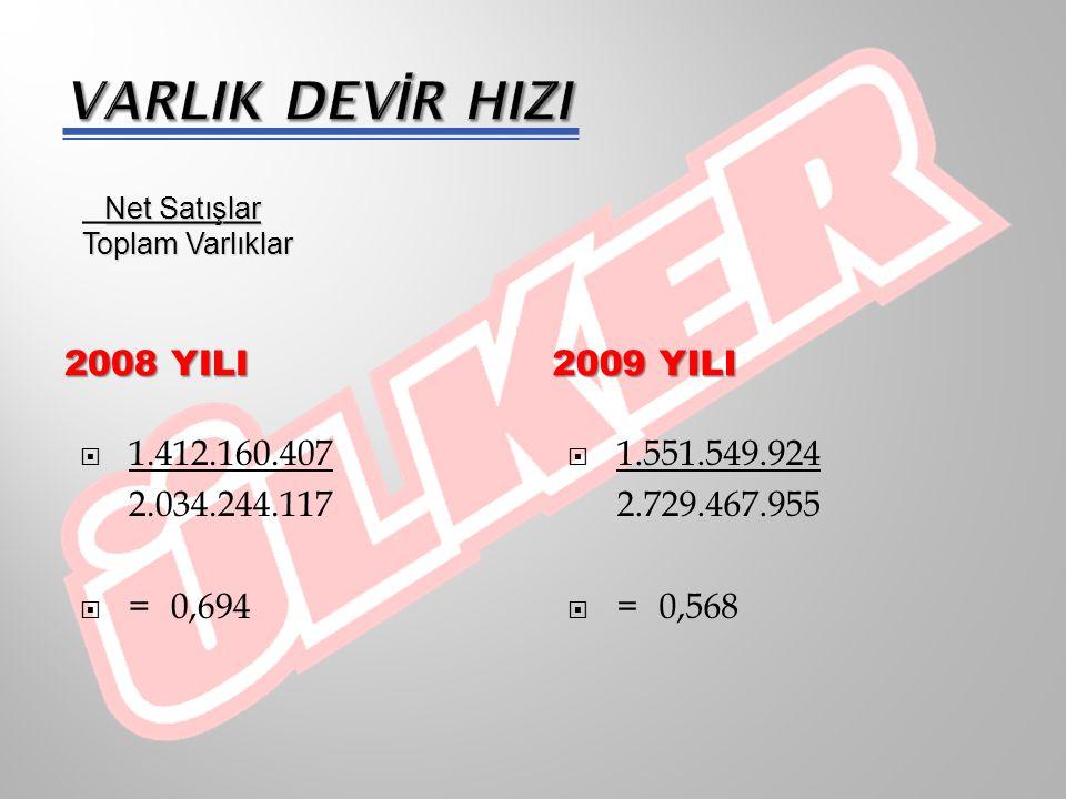 2008 YILI 2009 YILI Net Satışlar Stoklar Stoklar  1.412.160.407 140.703.915  =10,036  1.551.549.924 160.708.314  =9,654