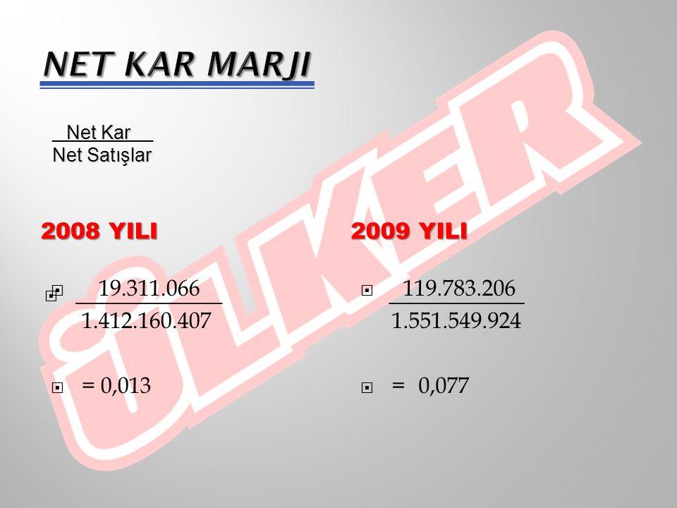 2008 YILI 2009 YILI Net Kar Toplam Varlıklar  19.311.066 2.034.244.117  = 0,009  119.783.206 2.729.467.955  =0,043 _______________ _____________