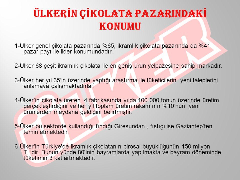 TOPLAM Ç İ KOLATA PAZARI HAKKINDA Sektör,Türkiye'de 2009 yılında gerçekleştirdiği yüzde 15'lik büyümeyle 1.5 milyar TL'lik hacme ulaşmıştır.