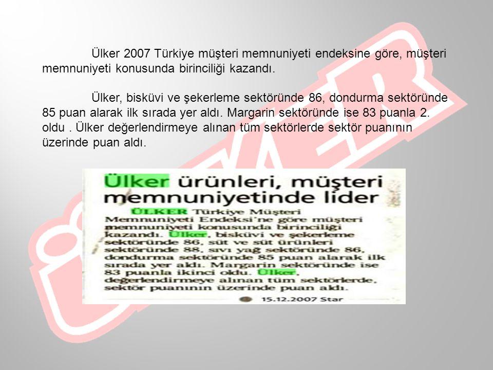 Türkiye Kalite Derneği (KalDer) Türkiye Müşteri Memnuniyeti Ulusal Endeksi (TMME) 2008 yılının ikinci çeyrek sonuçlarına göre İçim kendi sektörünün birincisi olmuştur.