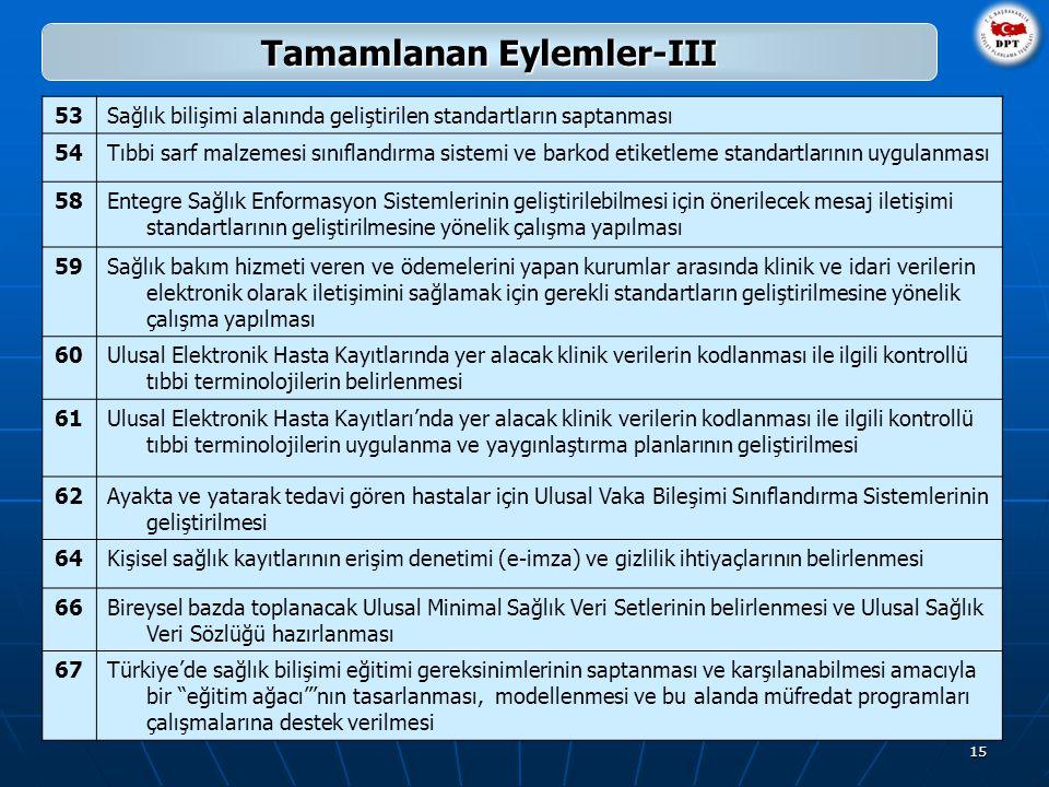 15 Tamamlanan Eylemler-III 53Sağlık bilişimi alanında geliştirilen standartların saptanması 54Tıbbi sarf malzemesi sınıflandırma sistemi ve barkod eti
