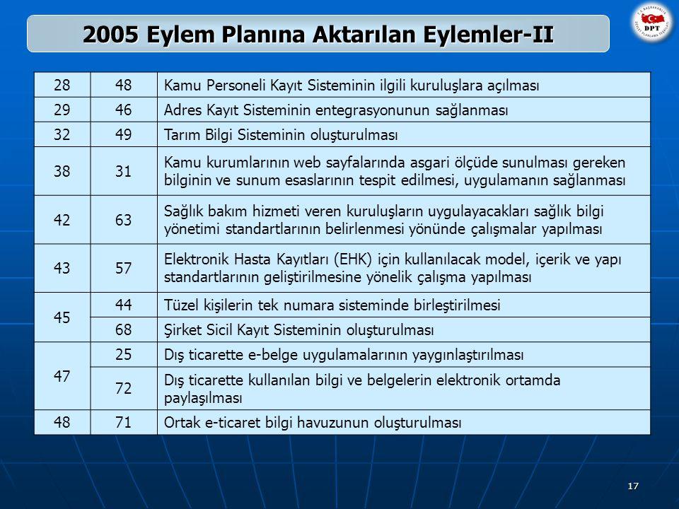 17 2005 Eylem Planına Aktarılan Eylemler-II 2848Kamu Personeli Kayıt Sisteminin ilgili kuruluşlara açılması 2946Adres Kayıt Sisteminin entegrasyonunun