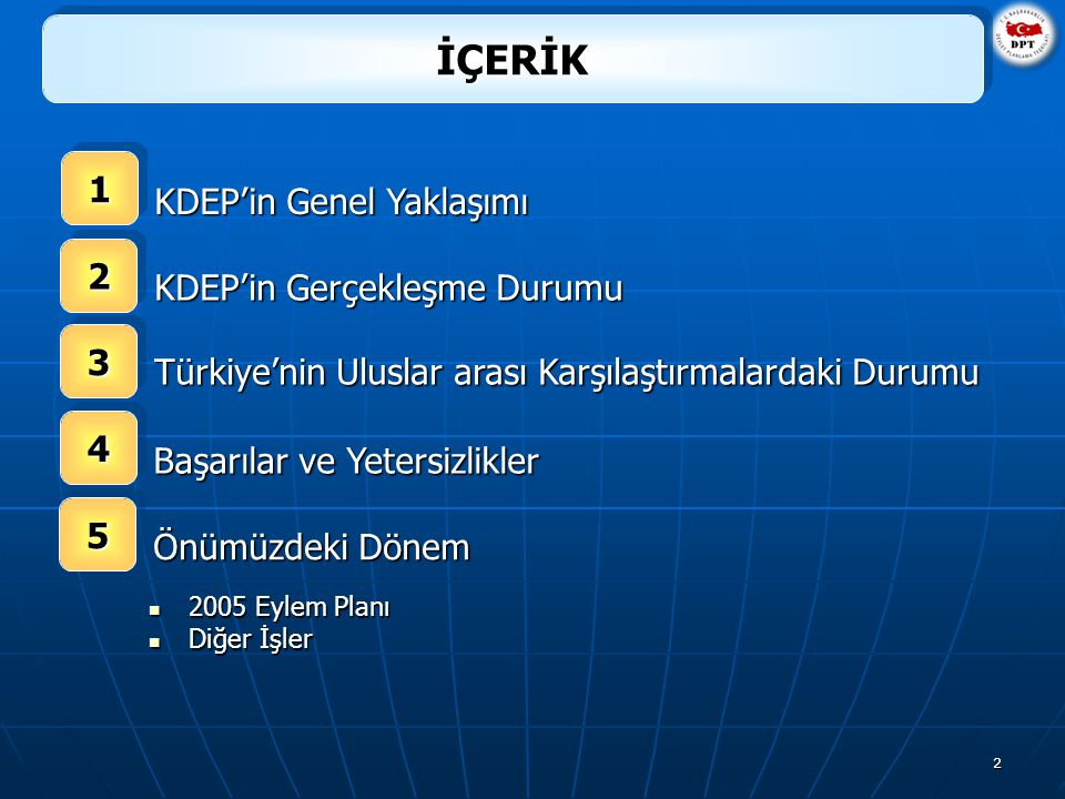 2 2005 Eylem Planı 2005 Eylem Planı Diğer İşler Diğer İşler İÇERİKİÇERİK 11 22 KDEP'in Genel Yaklaşımı 33 KDEP'in Gerçekleşme Durumu 44 Türkiye'nin Uluslar arası Karşılaştırmalardaki Durumu 55 Başarılar ve Yetersizlikler Önümüzdeki Dönem