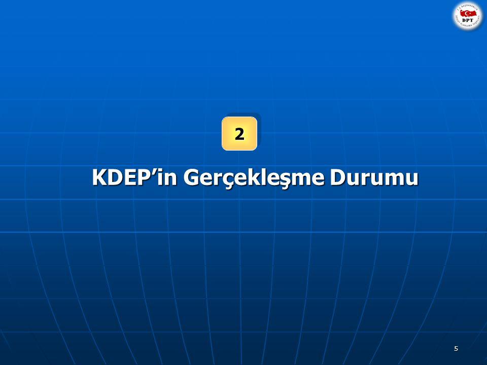5 22 KDEP'in Gerçekleşme Durumu