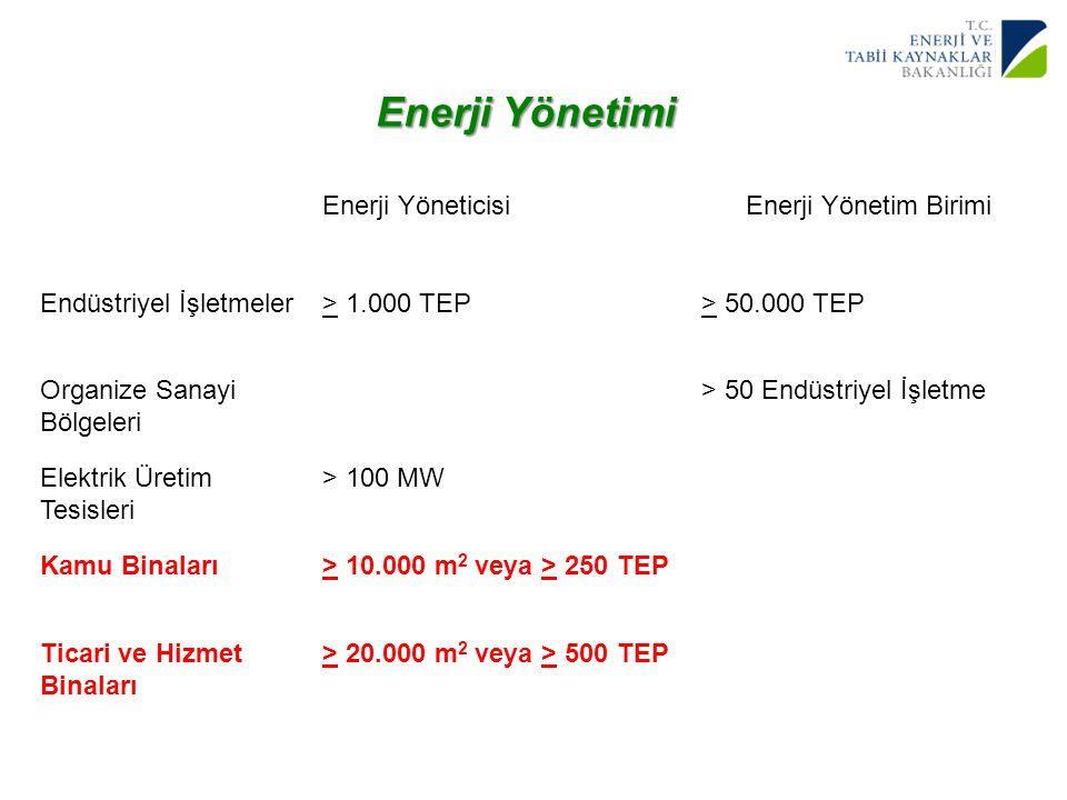 11 Yenilenebilir Enerji Genel Müdürlüğü Enerji Yönetimi Enerji YöneticisiEnerji Yönetim Birimi Endüstriyel İşletmeler> 1.000 TEP> 50.000 TEP Organize