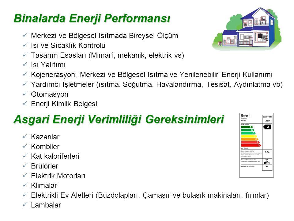 17 Yenilenebilir Enerji Genel Müdürlüğü Binalarda Enerji Performansı Merkezi ve Bölgesel Isıtmada Bireysel Ölçüm Isı ve Sıcaklık Kontrolu Tasarım Esas