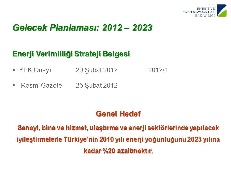 19 Yenilenebilir Enerji Genel Müdürlüğü Gelecek Planlaması: 2012 – 2023 Enerji Verimliliği Strateji Belgesi  YPK Onayı20 Şubat 2012 2012/1  Resmi Ga