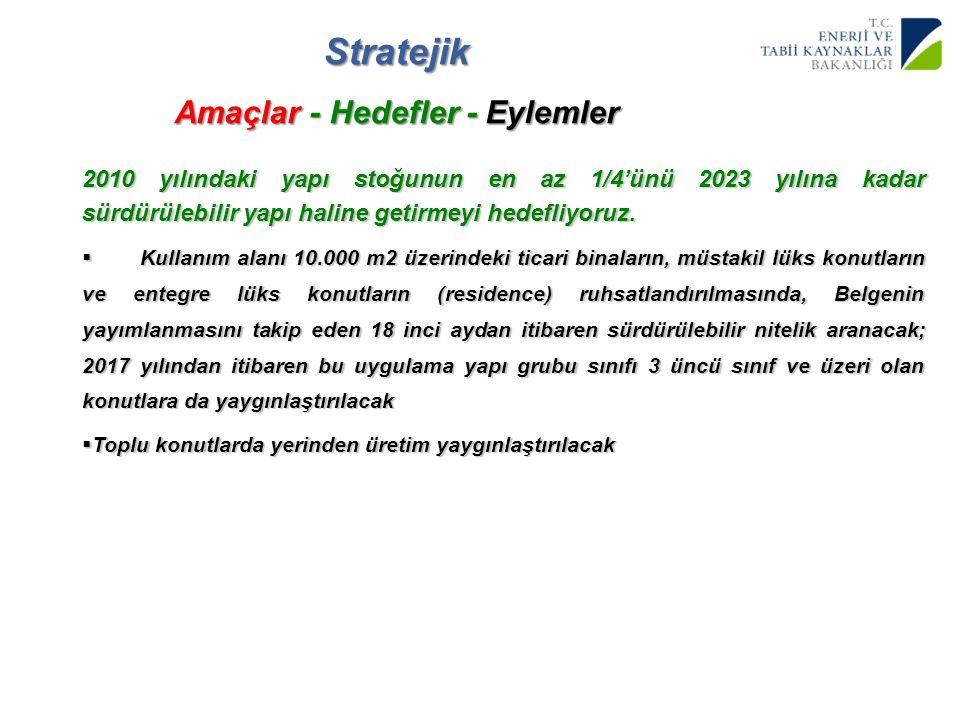 22 Yenilenebilir Enerji Genel Müdürlüğü 2010 yılındaki yapı stoğunun en az 1/4'ünü 2023 yılına kadar sürdürülebilir yapı haline getirmeyi hedefliyoruz