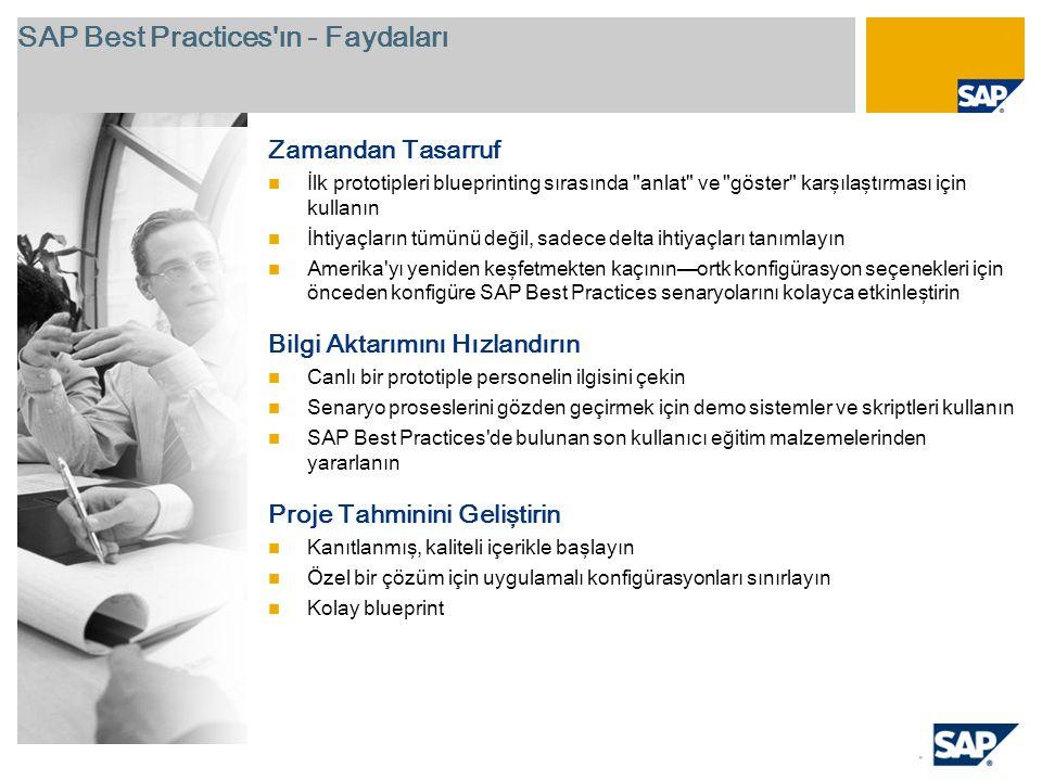 SAP Best Practices ın - Faydaları Zamandan Tasarruf İlk prototipleri blueprinting sırasında anlat ve göster karşılaştırması için kullanın İhtiyaçların tümünü değil, sadece delta ihtiyaçları tanımlayın Amerika yı yeniden keşfetmekten kaçının—ortk konfigürasyon seçenekleri için önceden konfigüre SAP Best Practices senaryolarını kolayca etkinleştirin Bilgi Aktarımını Hızlandırın Canlı bir prototiple personelin ilgisini çekin Senaryo proseslerini gözden geçirmek için demo sistemler ve skriptleri kullanın SAP Best Practices de bulunan son kullanıcı eğitim malzemelerinden yararlanın Proje Tahminini Geliştirin Kanıtlanmış, kaliteli içerikle başlayın Özel bir çözüm için uygulamalı konfigürasyonları sınırlayın Kolay blueprint
