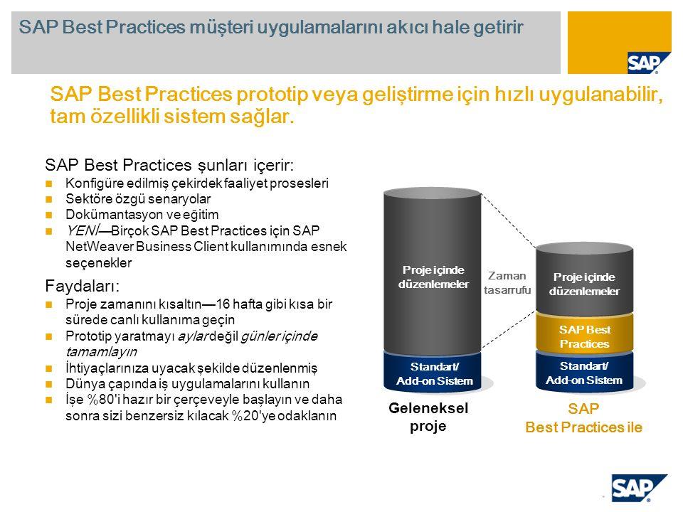 Standart/ Add-on Sistem SAP Best Practices Proje içinde düzenlemeler SAP Best Practices müşteri uygulamalarını akıcı hale getirir SAP Best Practices ş