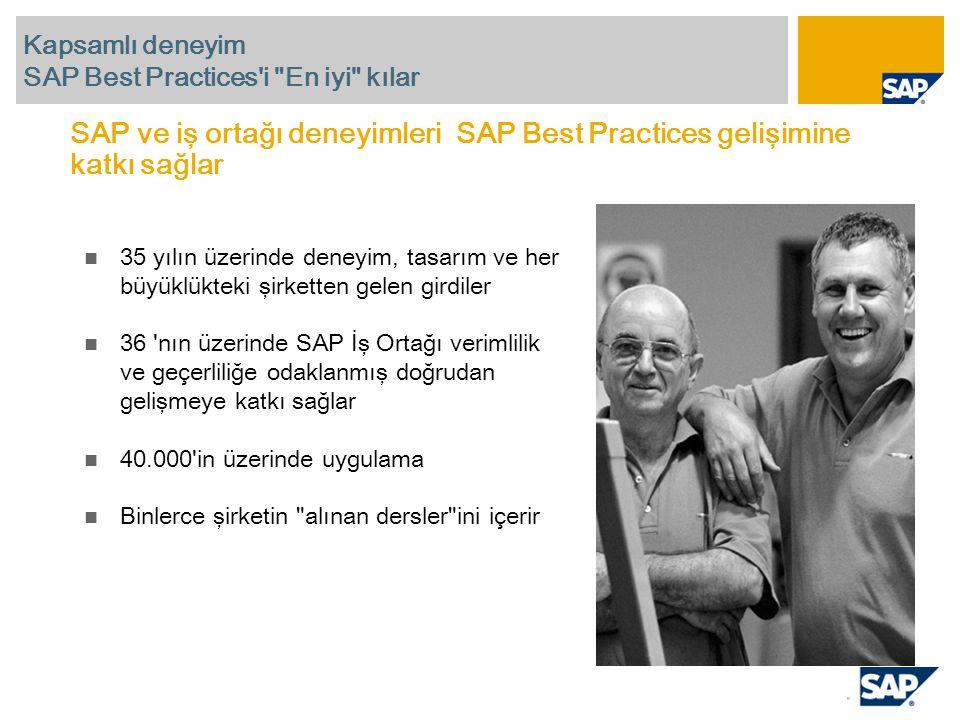 Kapsamlı deneyim SAP Best Practices i En iyi kılar SAP ve iş ortağı deneyimleri SAP Best Practices gelişimine katkı sağlar 35 yılın üzerinde deneyim, tasarım ve her büyüklükteki şirketten gelen girdiler 36 nın üzerinde SAP İş Ortağı verimlilik ve geçerliliğe odaklanmış doğrudan gelişmeye katkı sağlar 40.000 in üzerinde uygulama Binlerce şirketin alınan dersler ini içerir