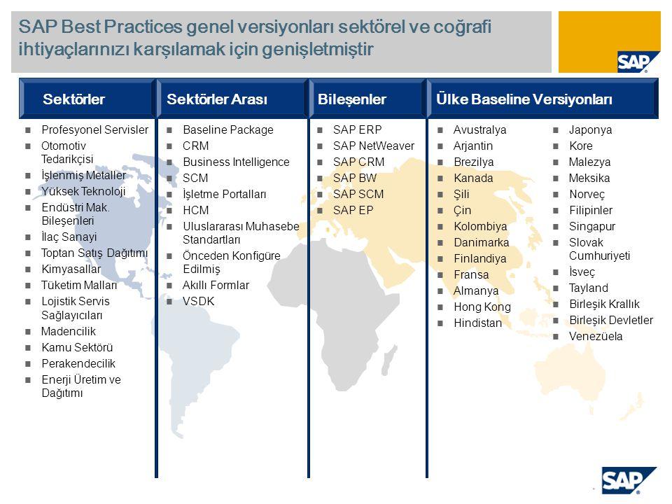 SAP ERP SAP NetWeaver SAP CRM SAP BW SAP SCM SAP EP SAP Best Practices genel versiyonları sektörel ve coğrafi ihtiyaçlarınızı karşılamak için genişletmiştir SektörlerSektörler Arası Bileşenler Ülke Baseline Versiyonları Profesyonel Servisler Otomotiv Tedarikçisi İşlenmiş Metaller Yüksek Teknoloji Endüstri Mak.