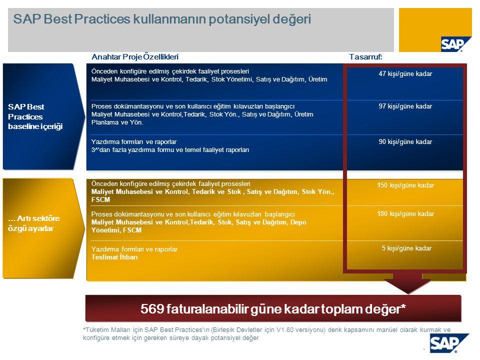 SAP Best Practices kullanmanın potansiyel değeri Önceden konfigüre edilmiş çekirdek faaliyet prosesleri Maliyet Muhasebesi ve Kontrol, Tedarik, Stok Y